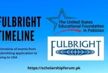 Photo of Fulbright Timeline: Application to the Flight to the USA