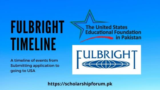 Fulbright timeline of events
